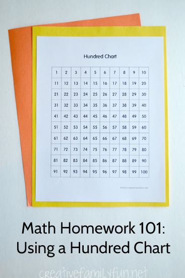 What is a hundred chart and how do you use it? Find out in this informative post for parents that explains all you need to know about this math tool.