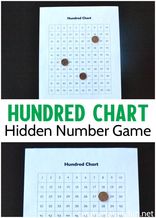 Guess the hidden number on the hundred chart with this easy math game for kindergarten and first grade, Hundred Chart Hidden Number Game.