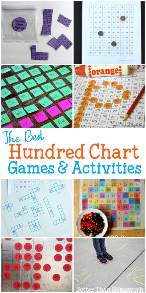Learn and play with one of these 12 Fun Hundred Chart Games and Activities. The ideas are varied from gross motor to quiet time activities. #math #hundredchart #BetterThanHomework